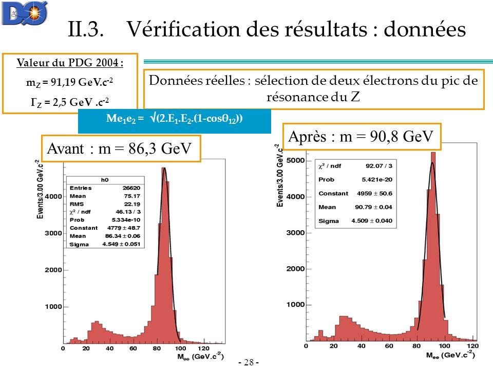 II.3. Vérification des résultats : données