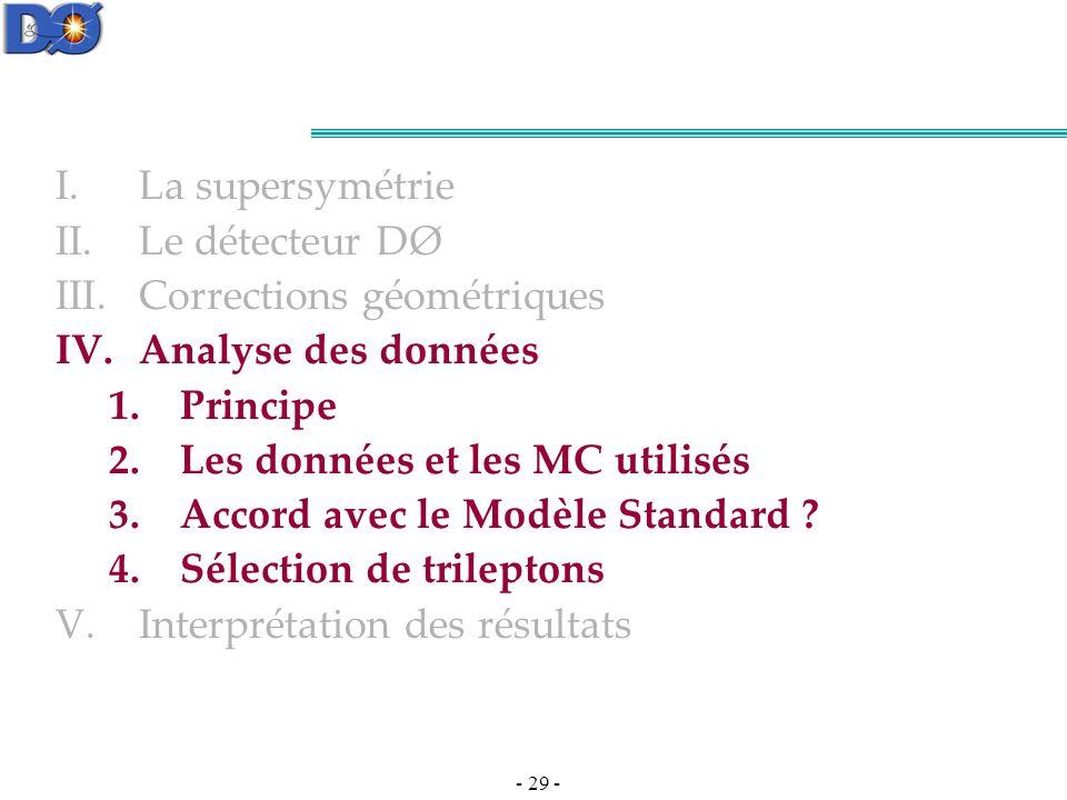 La supersymétrie Le détecteur DØ. Corrections géométriques. Analyse des données. Principe. Les données et les MC utilisés.