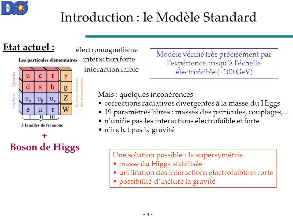 Introduction : le Modèle Standard
