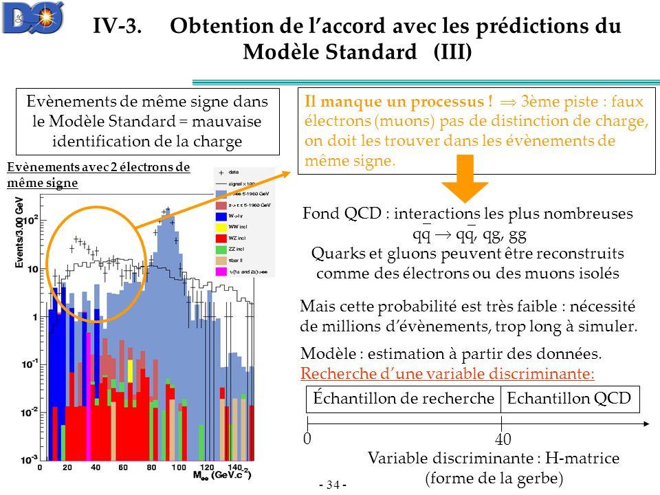 IV-3. Obtention de l'accord avec les prédictions du Modèle Standard (III)