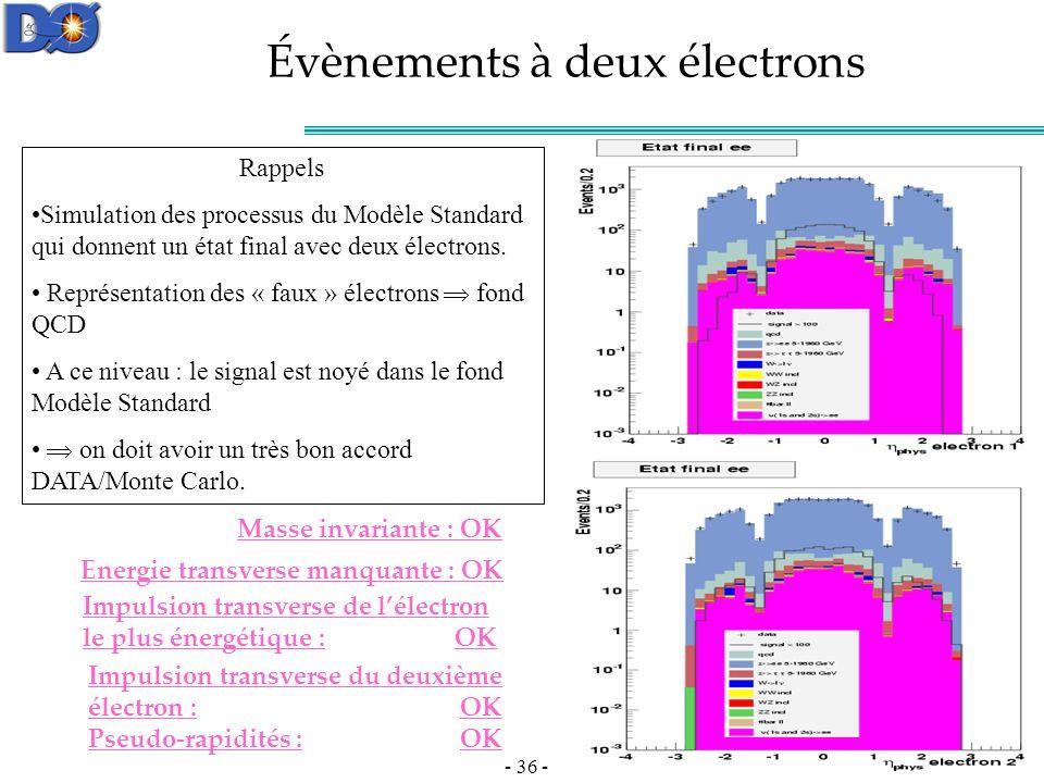 Évènements à deux électrons