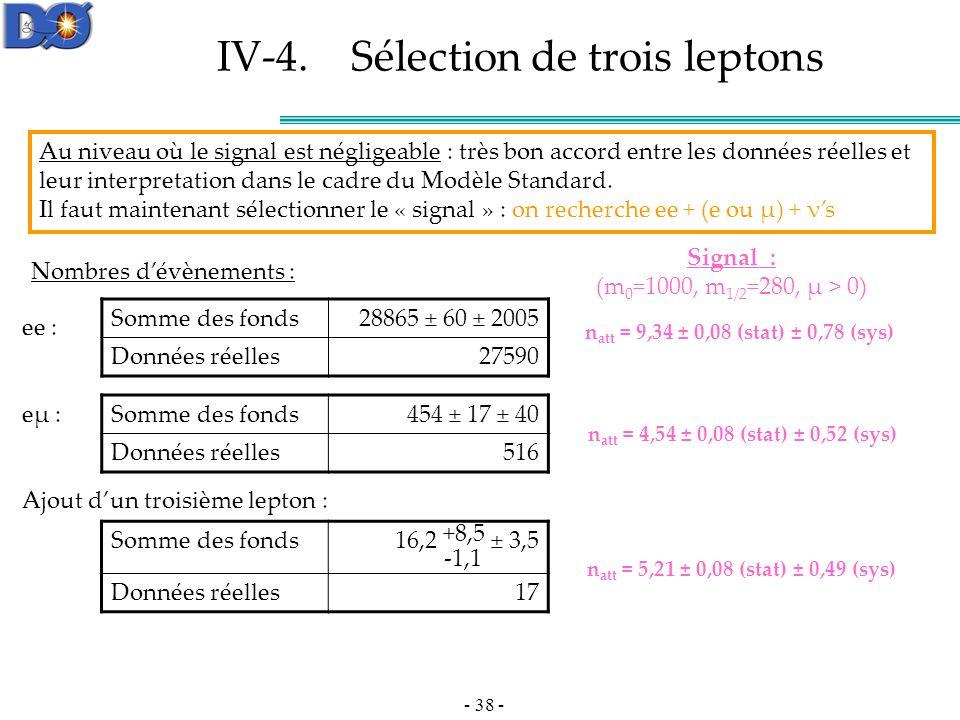 IV-4. Sélection de trois leptons