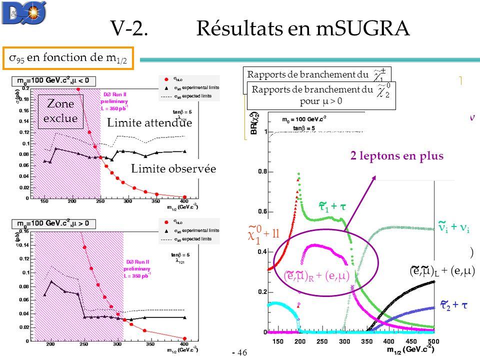 σ95 liée à l'efficacité de la sélection