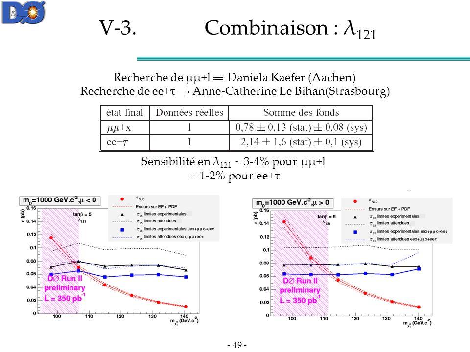 V-3. Combinaison : λ121 Recherche de μμ+l  Daniela Kaefer (Aachen)