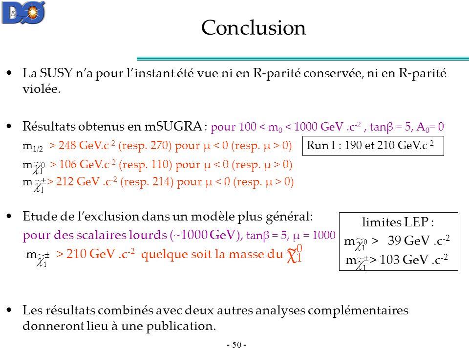 Conclusion La SUSY n'a pour l'instant été vue ni en R-parité conservée, ni en R-parité violée.