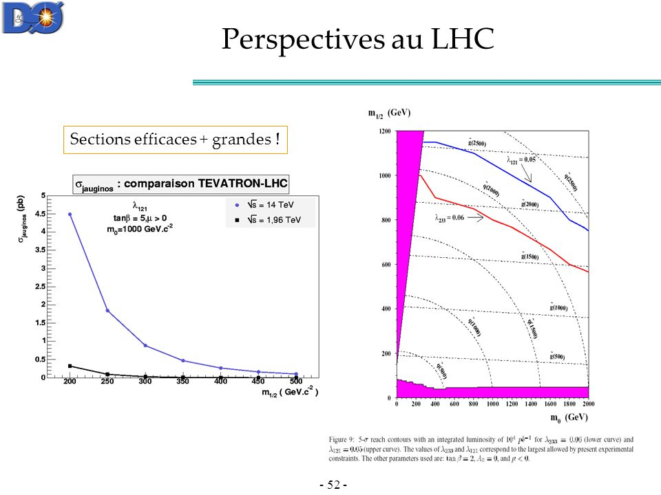 Perspectives au LHC Analyse CMS Sections efficaces + grandes !