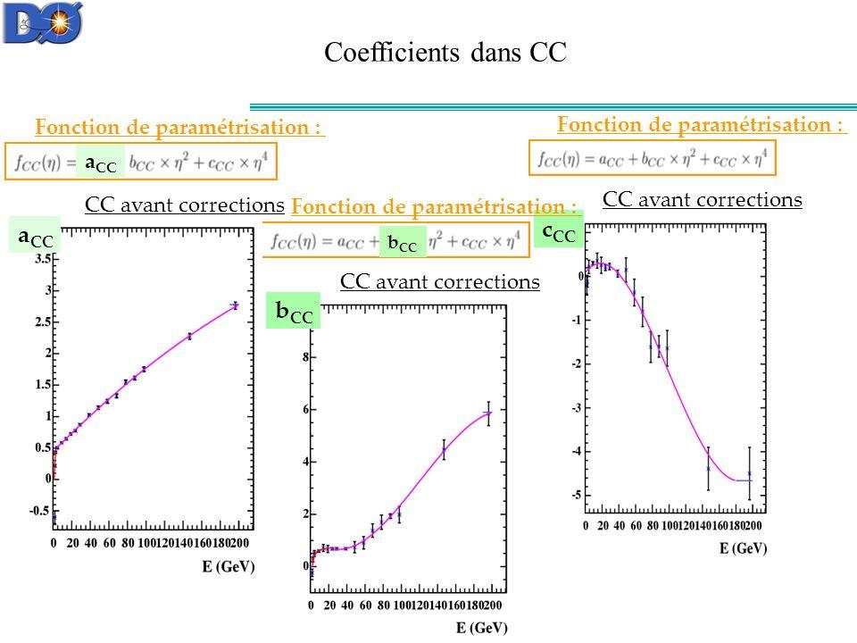 Coefficients dans CC cCC aCC Fonction de paramétrisation :