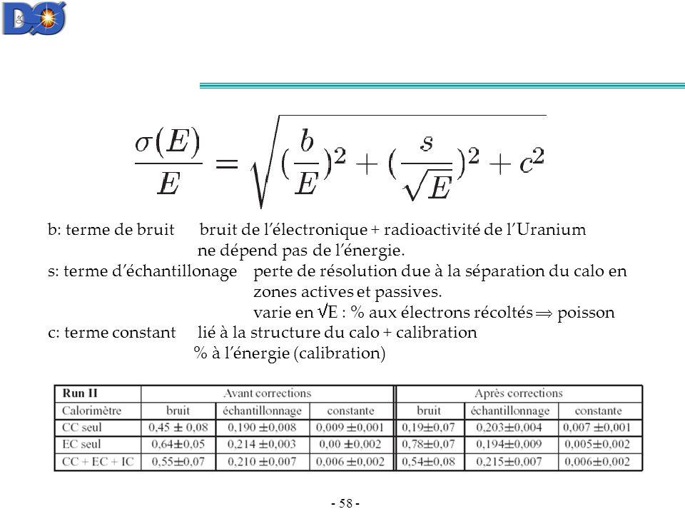 b: terme de bruit bruit de l'électronique + radioactivité de l'Uranium