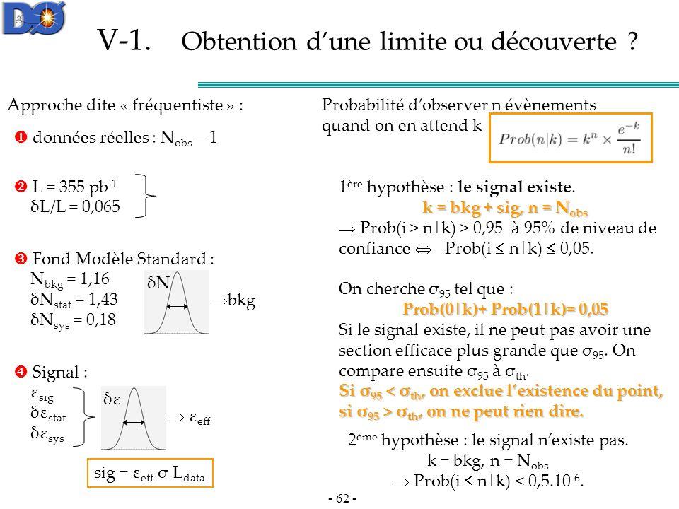 V-1. Obtention d'une limite ou découverte