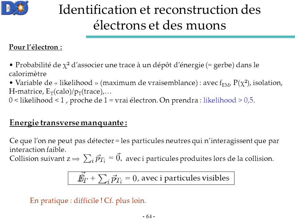 Identification et reconstruction des électrons et des muons