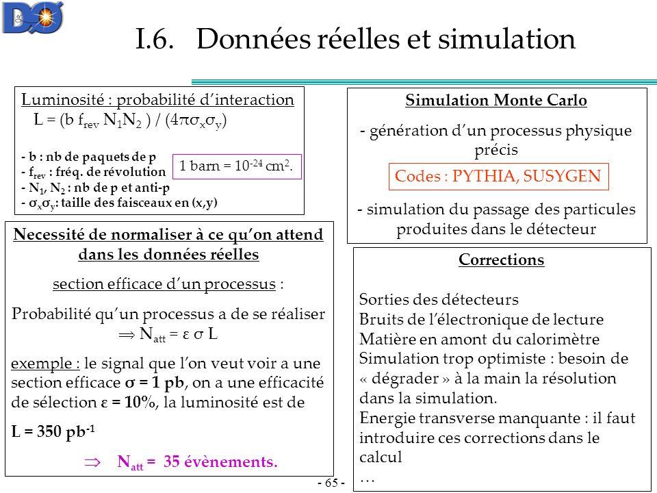 I.6. Données réelles et simulation