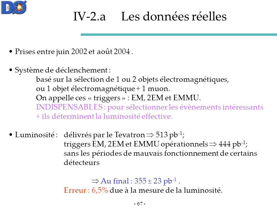 IV-2.a Les données réelles