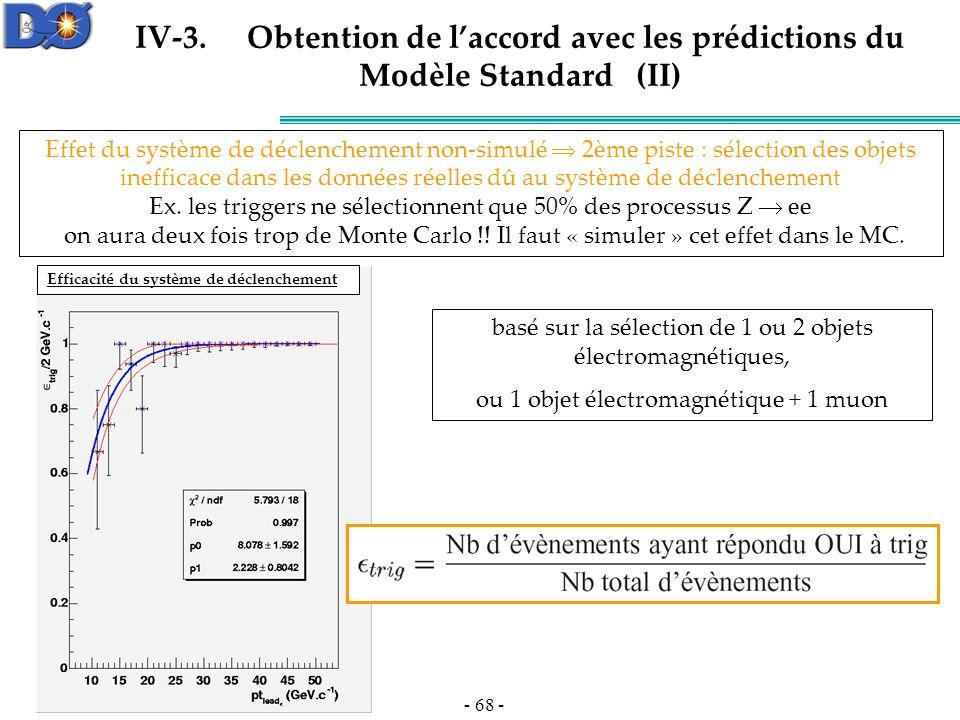 IV-3. Obtention de l'accord avec les prédictions du Modèle Standard (II)