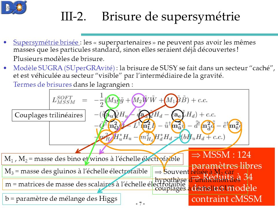 III-2. Brisure de supersymétrie