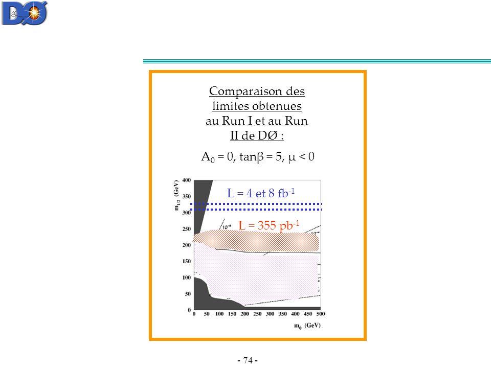 Comparaison des limites obtenues au Run I et au Run II de DØ :