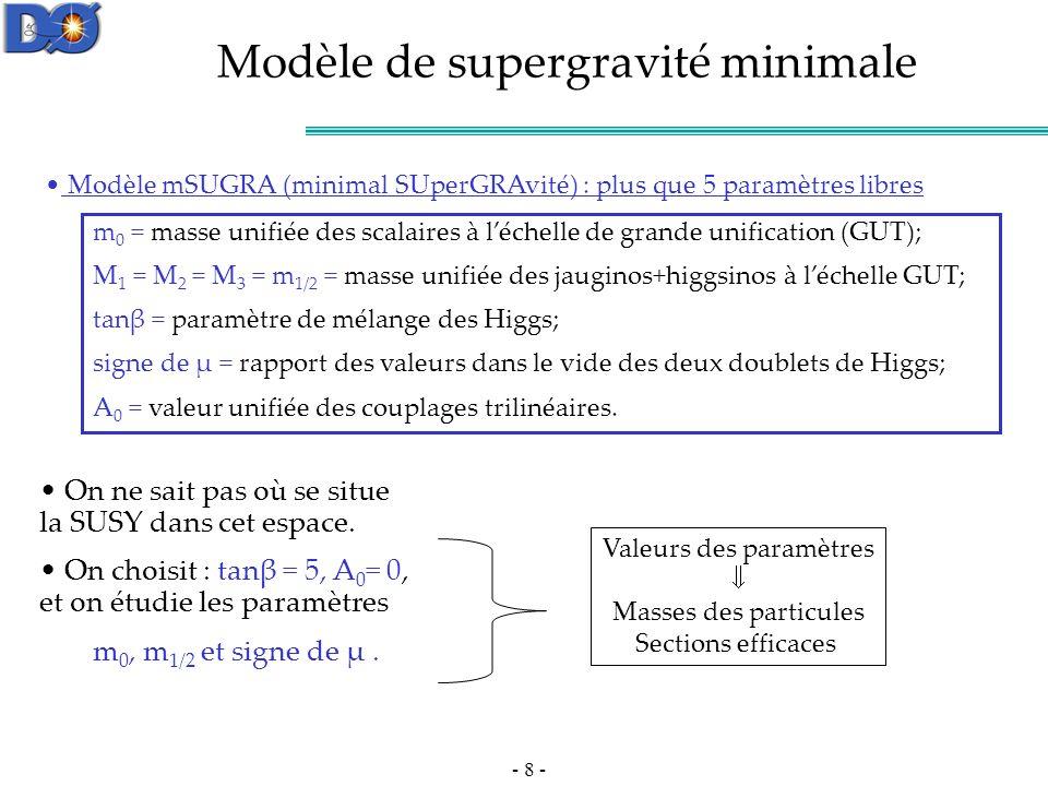Modèle de supergravité minimale