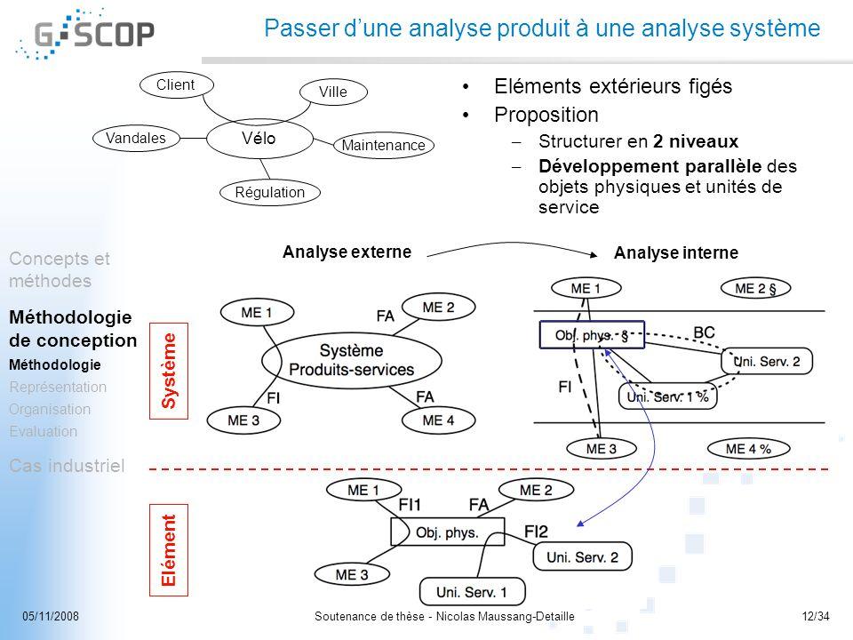 Passer d'une analyse produit à une analyse système