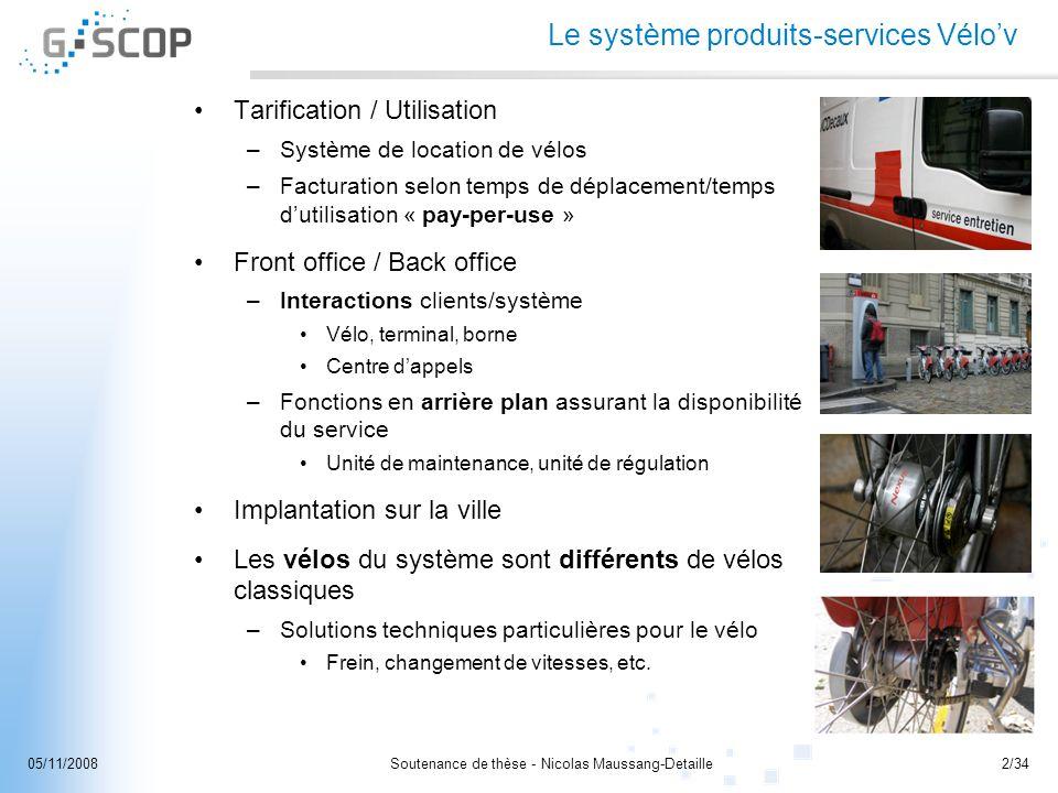 Le système produits-services Vélo'v
