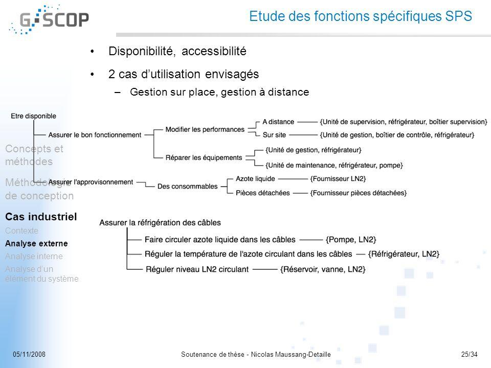 Etude des fonctions spécifiques SPS