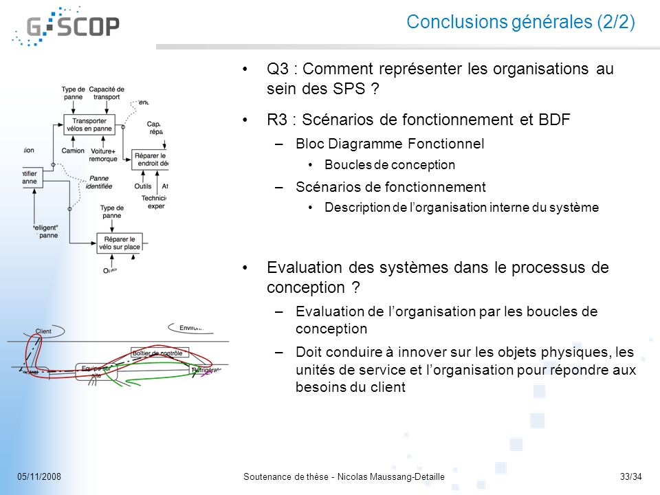 Conclusions générales (2/2)