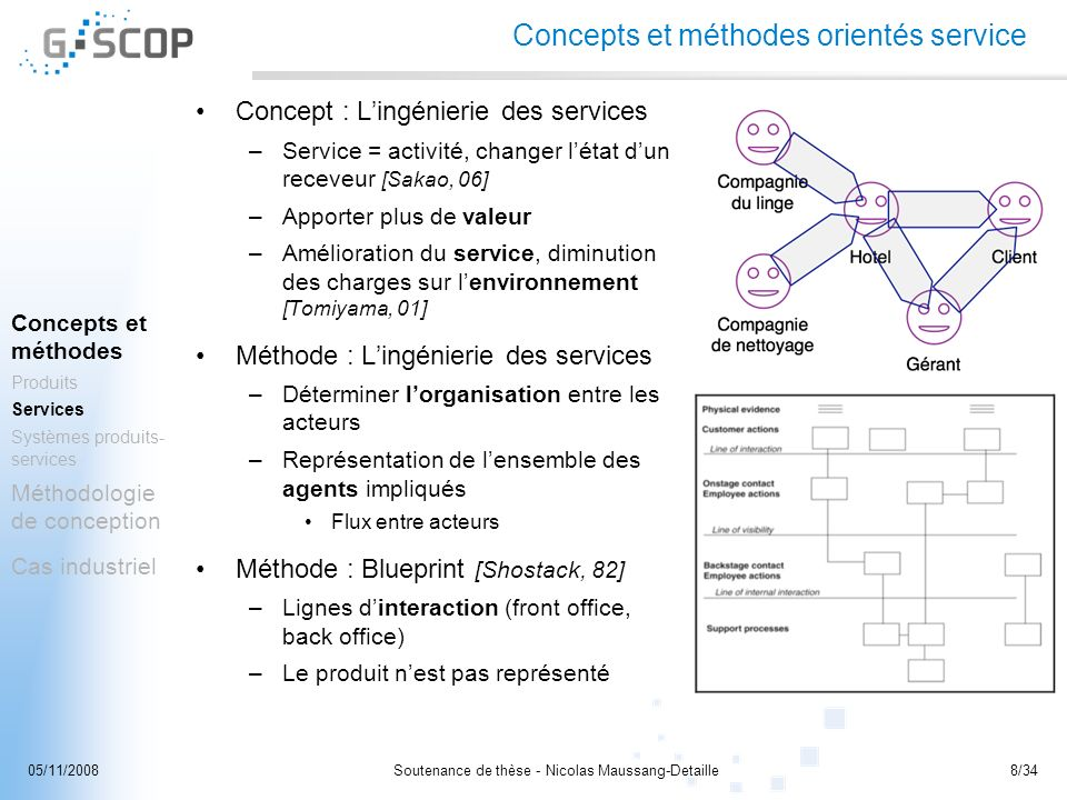 Concepts et méthodes orientés service