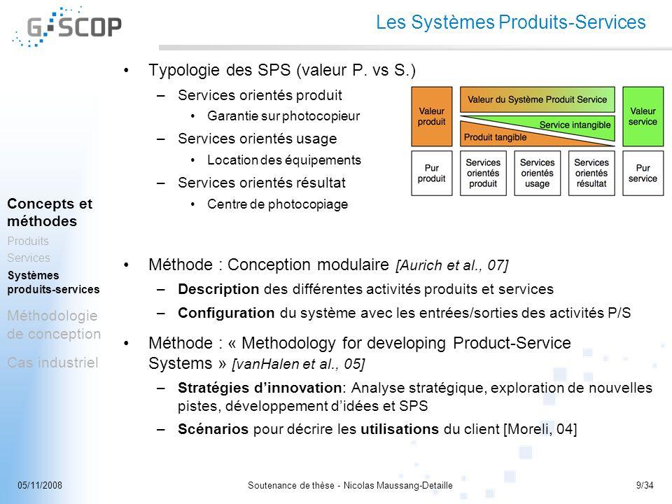 Les Systèmes Produits-Services