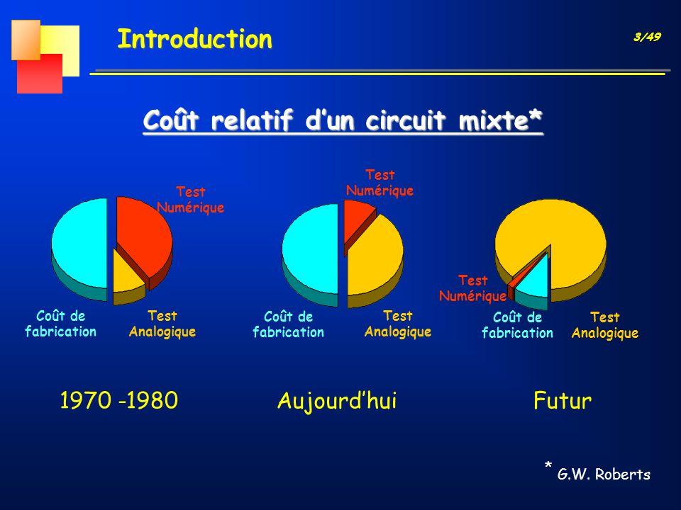 Coût relatif d'un circuit mixte*