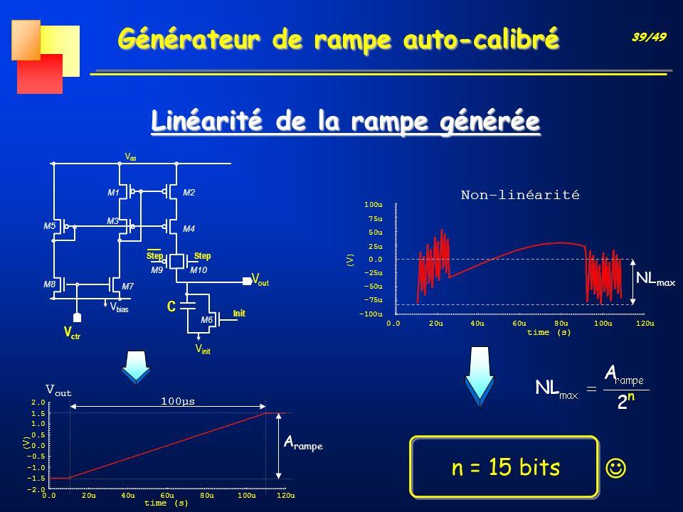 Générateur de rampe auto-calibré
