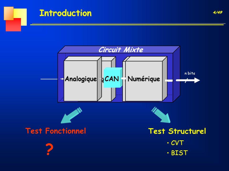 Introduction Test Fonctionnel Test Structurel Circuit Mixte