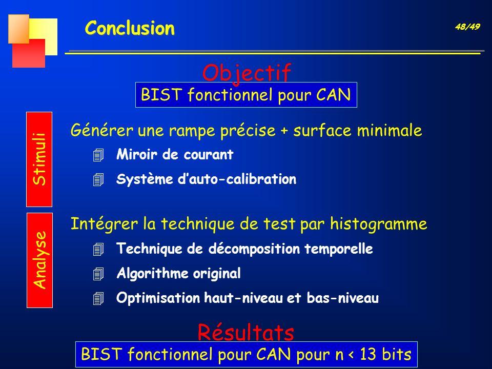 BIST fonctionnel pour CAN pour n < 13 bits