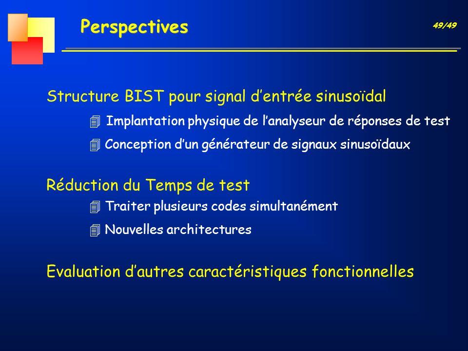 Perspectives Structure BIST pour signal d'entrée sinusoïdal