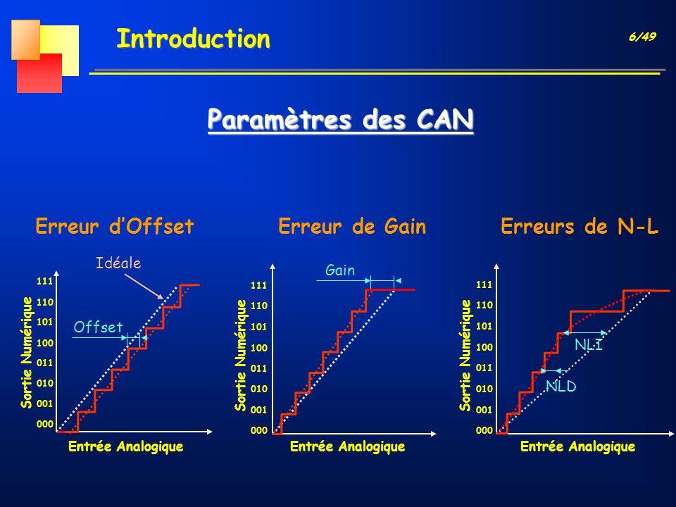 Introduction Paramètres des CAN Erreur d'Offset Erreur de Gain