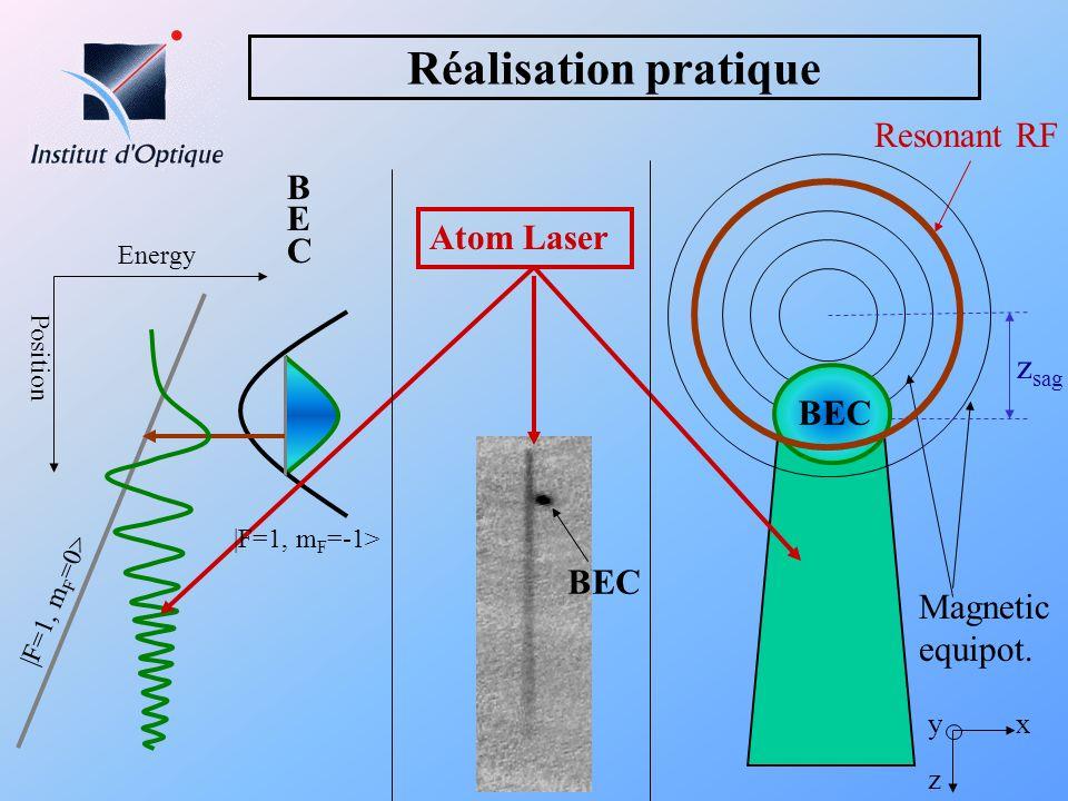Réalisation pratique Resonant RF B E C Atom Laser zsag BEC BEC