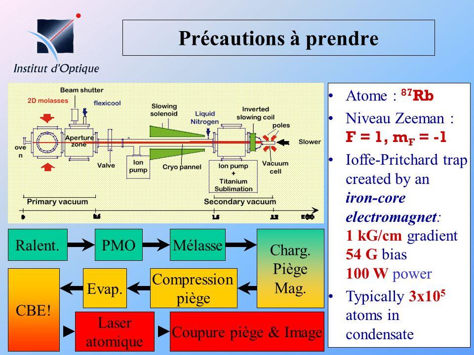 Précautions à prendre Atome : 87Rb Niveau Zeeman : F = 1, mF = -1