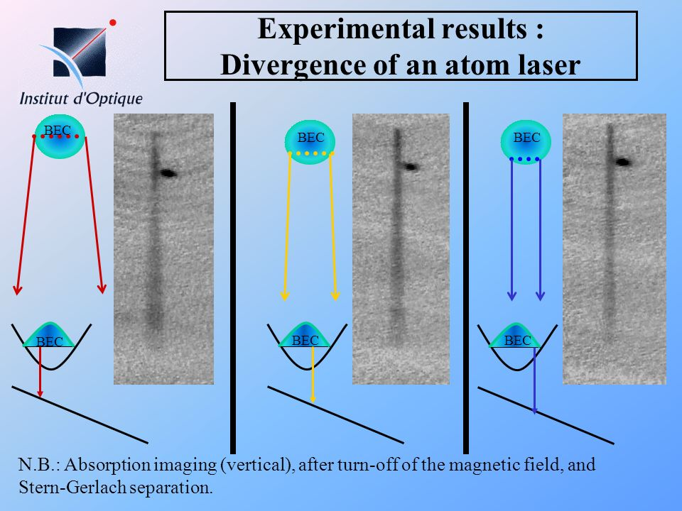 Experimental results : Divergence of an atom laser