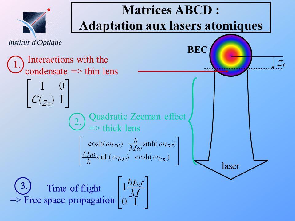 Matrices ABCD : Adaptation aux lasers atomiques