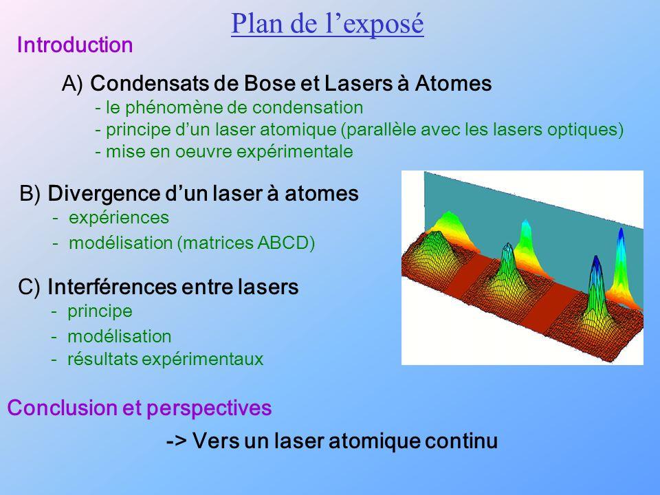 Plan de l'exposé Introduction A) Condensats de Bose et Lasers à Atomes