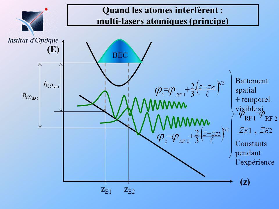 Quand les atomes interfèrent : multi-lasers atomiques (principe)