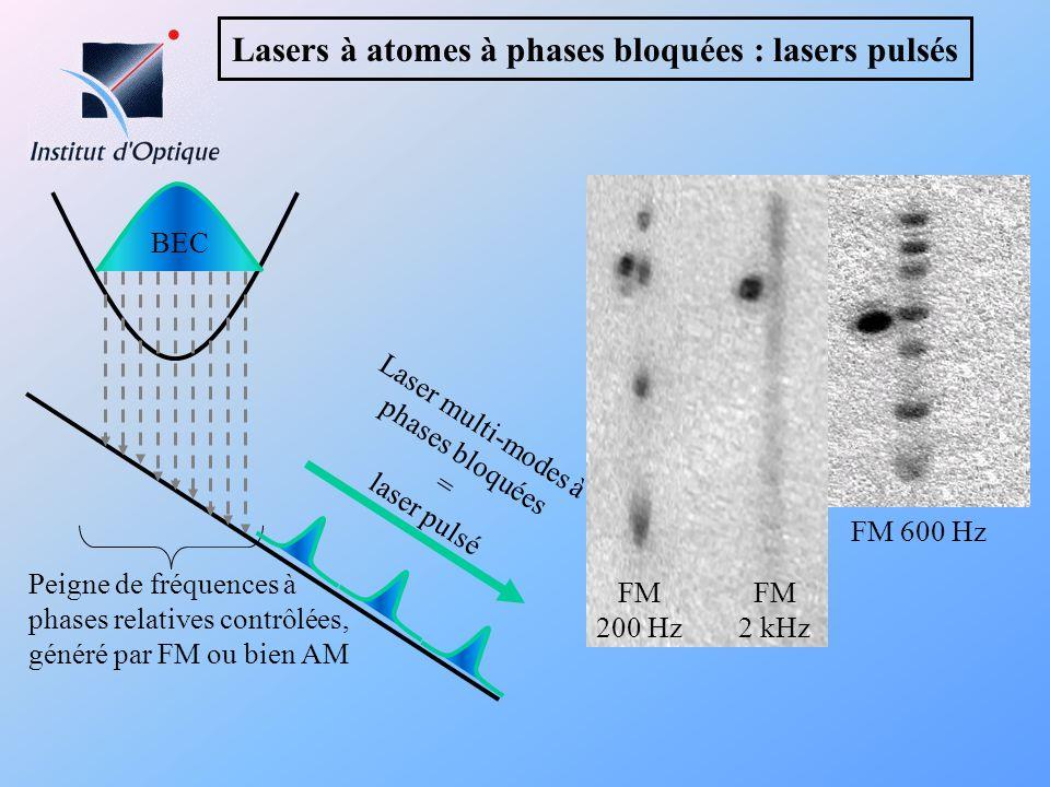 Lasers à atomes à phases bloquées : lasers pulsés