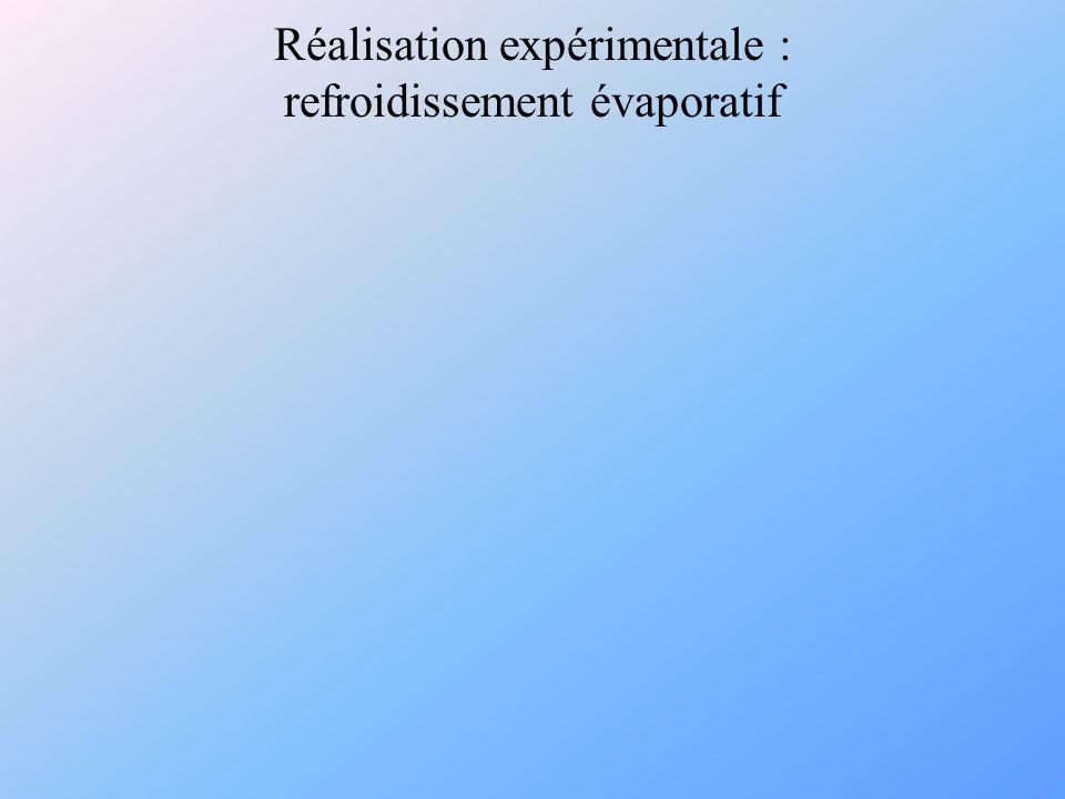 Réalisation expérimentale : refroidissement évaporatif