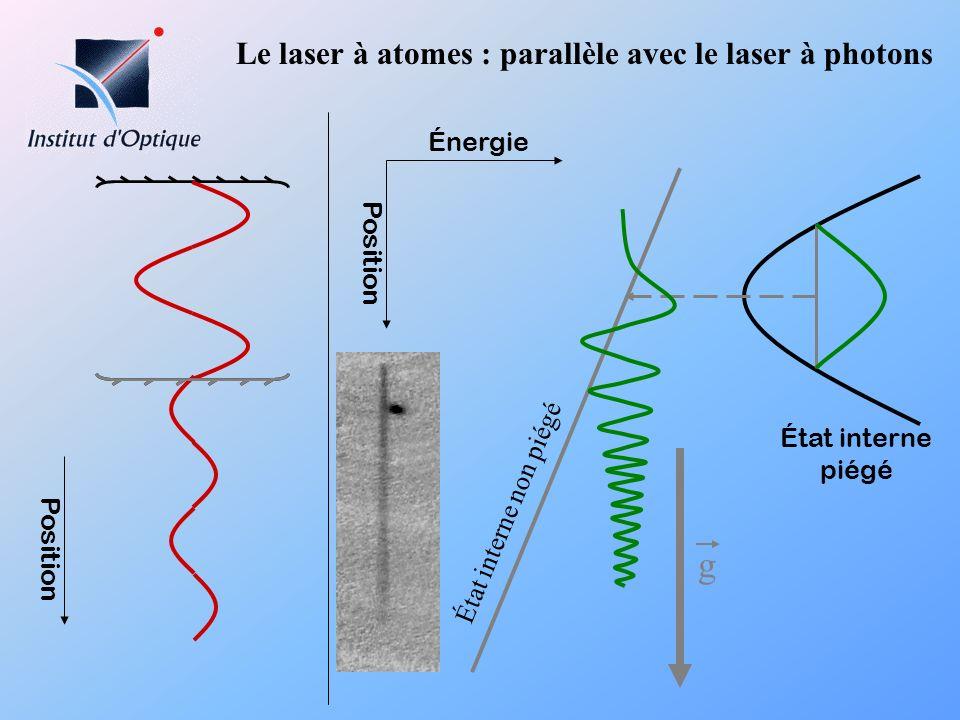 Le laser à atomes : parallèle avec le laser à photons