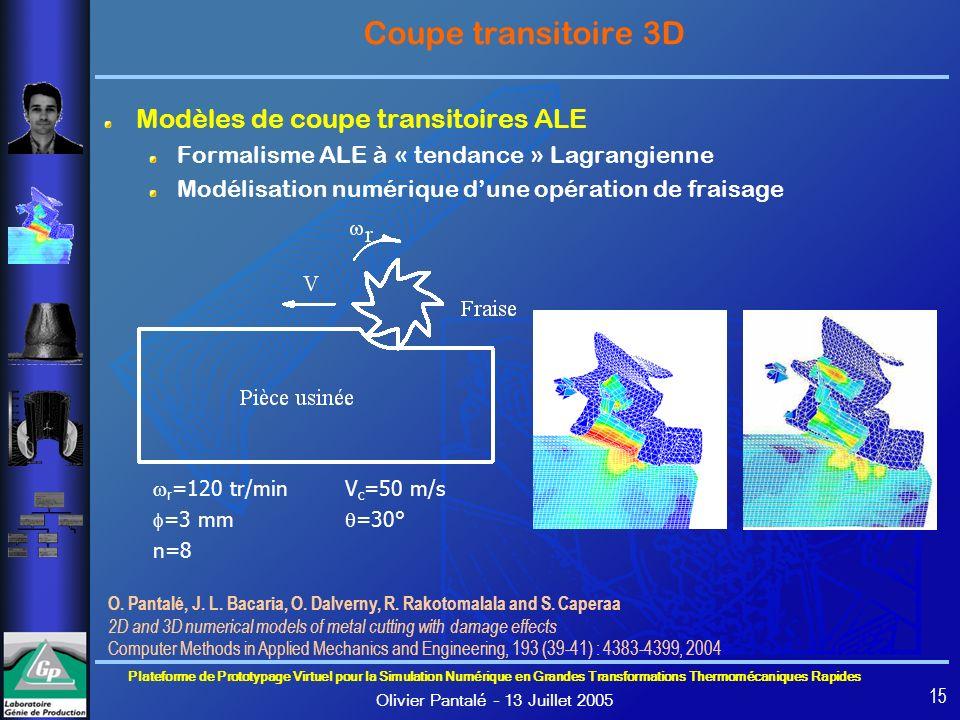 Coupe transitoire 3D Modèles de coupe transitoires ALE