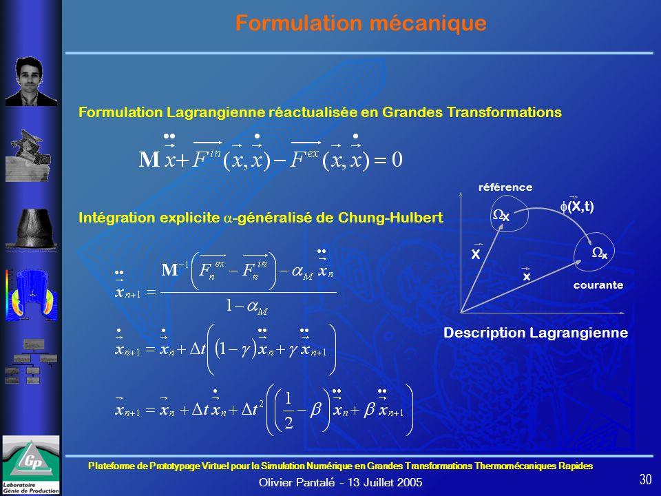 Formulation mécanique