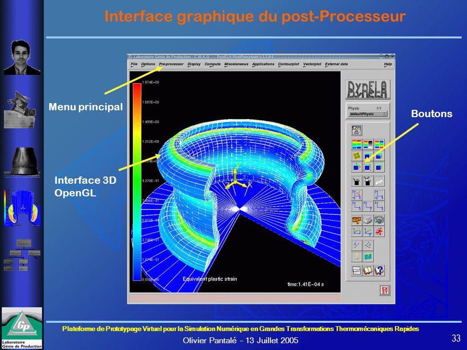 Interface graphique du post-Processeur