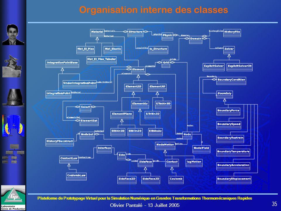 Organisation interne des classes