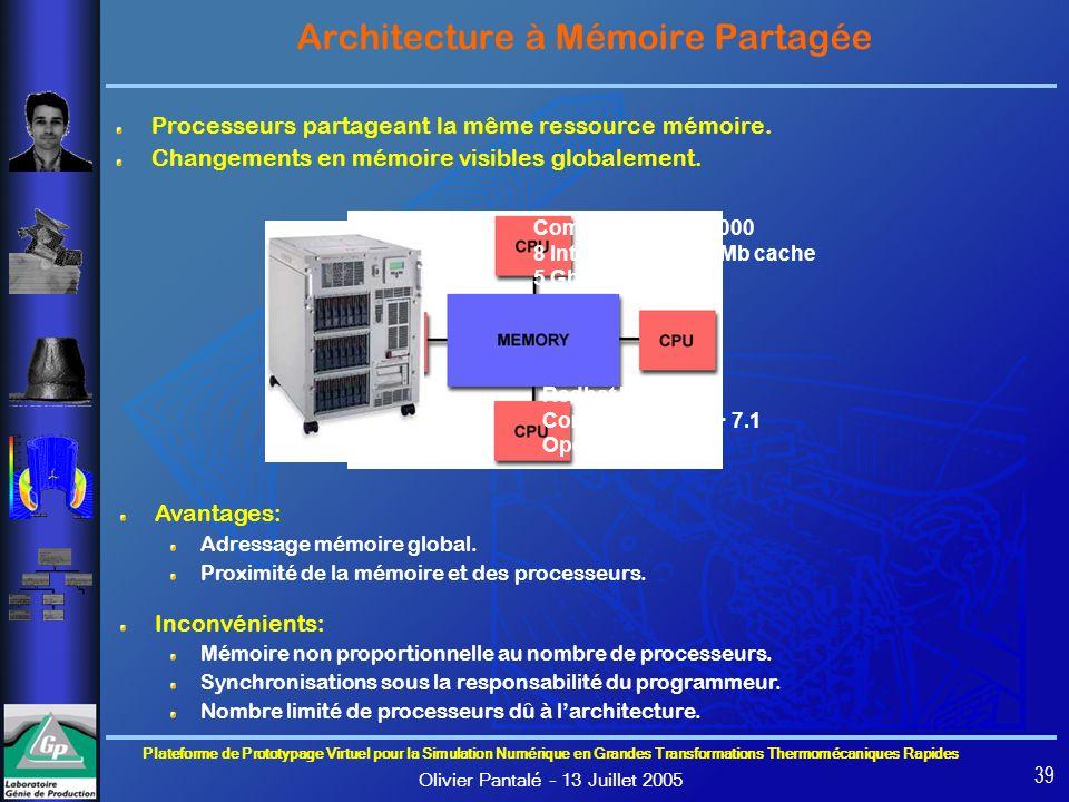 Architecture à Mémoire Partagée