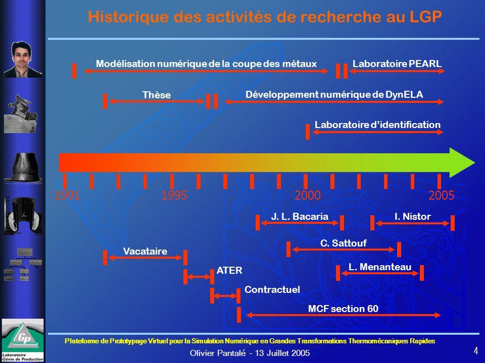 Historique des activités de recherche au LGP