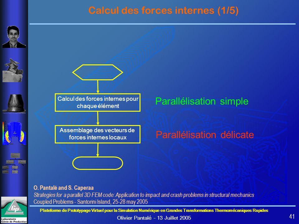 Calcul des forces internes (1/5)