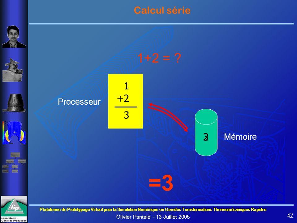 Calcul série 1+2 = 1 +2 Processeur 3 3 2 Mémoire =3