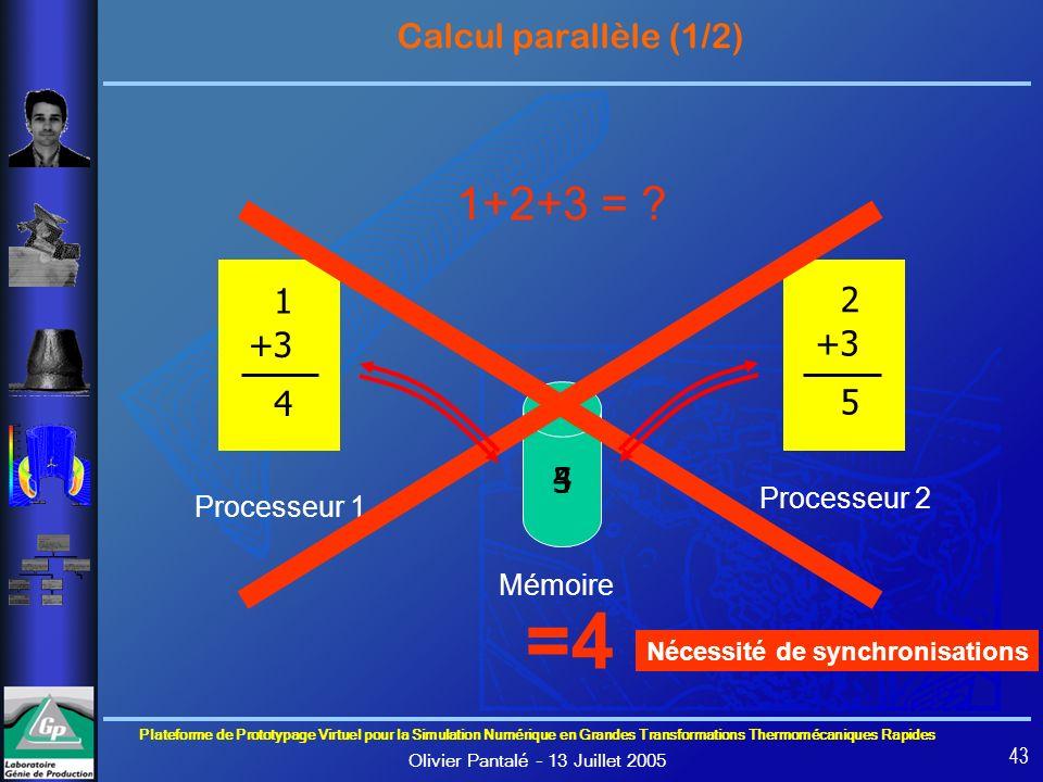 =4 1+2+3 = Calcul parallèle (1/2) 1 2 +3 +3 4 5 3 5 4 Processeur 2